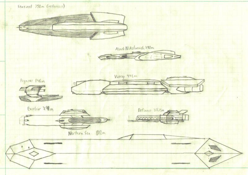 Fleet Chart, Xarkon and the Warden Navy